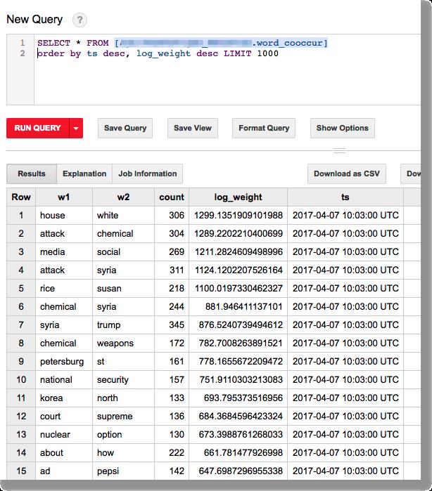 Running Cloud Dataflow jobs from an App Engine app